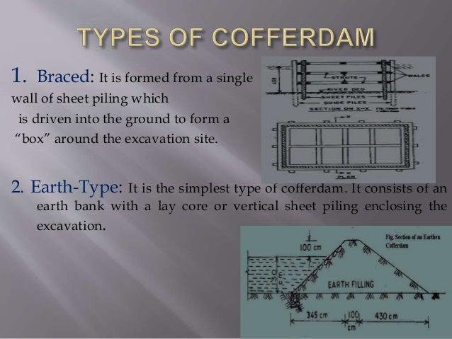 Cofferdam