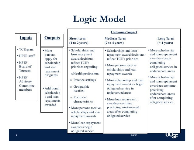 mental models and dominant logic The role of paradoxical logic in  the dominant logic of the top  do not challenge existing mental models however, formal logic may constrain a firm.