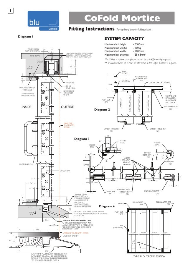 1  CoFold Mortice Fitting Instructions  Diagram 1  for top hung exterior folding doors  SYSTEM CAPACITY Maximum leaf heigh...