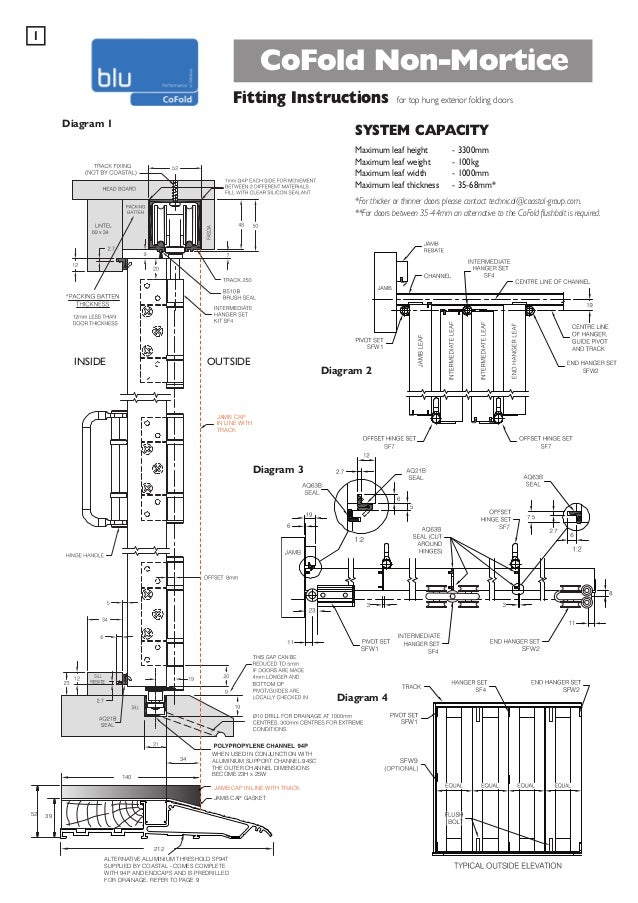 1  CoFold Non-Mortice Fitting Instructions Diagram 1  for top hung exterior folding doors  SYSTEM CAPACITY Maximum leaf he...