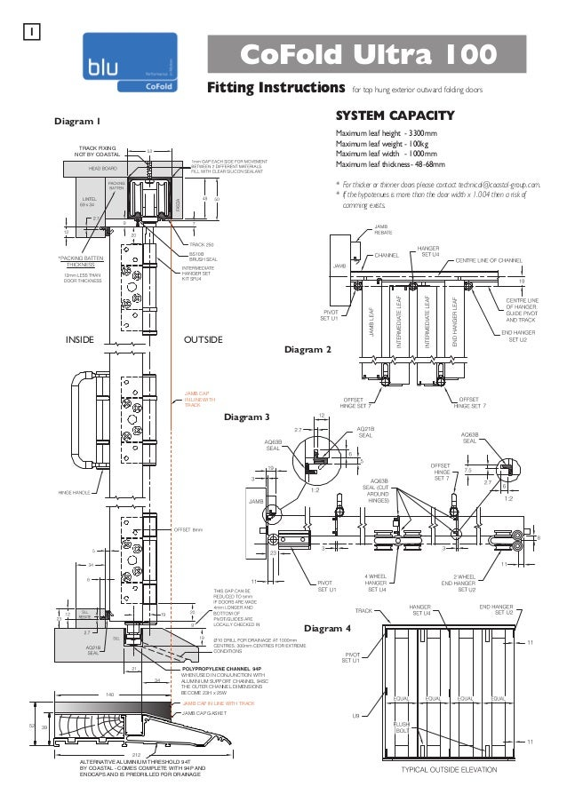 1  CoFold Ultra 100 Fitting Instructions Diagram 1  for top hung exterior outward folding doors  SYSTEM CAPACITY Maximum l...