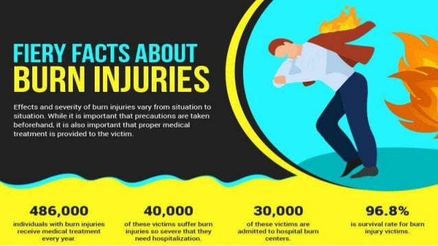 Fiery Facts About Burn Injuries