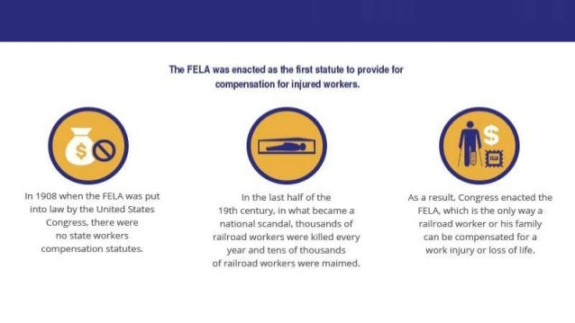 The federal employers' liability act Slide 3