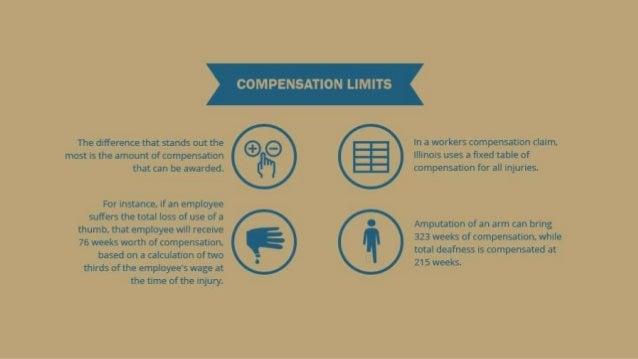 Cogan Understanding 6 Key Differences Between FELA And Workers Compensation Slide 3