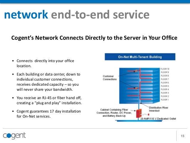 Dedicated server bandwidth n
