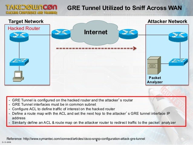 TakeDownCon Rocket City: Bending and Twisting Networks by