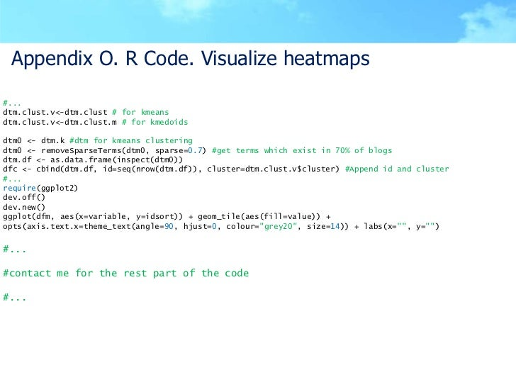 Ggplot Heatmap Correlation Matrix