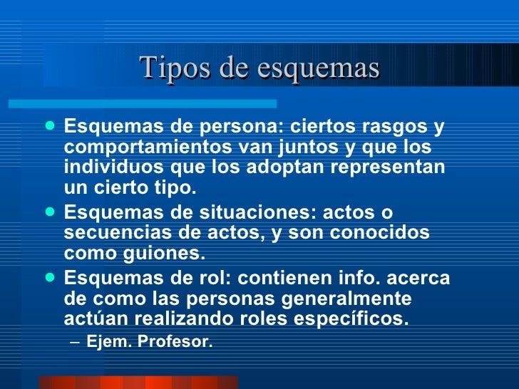 Tipos de esquemas <ul><li>Esquemas de persona: ciertos rasgos y comportamientos van juntos y que los individuos que los ad...