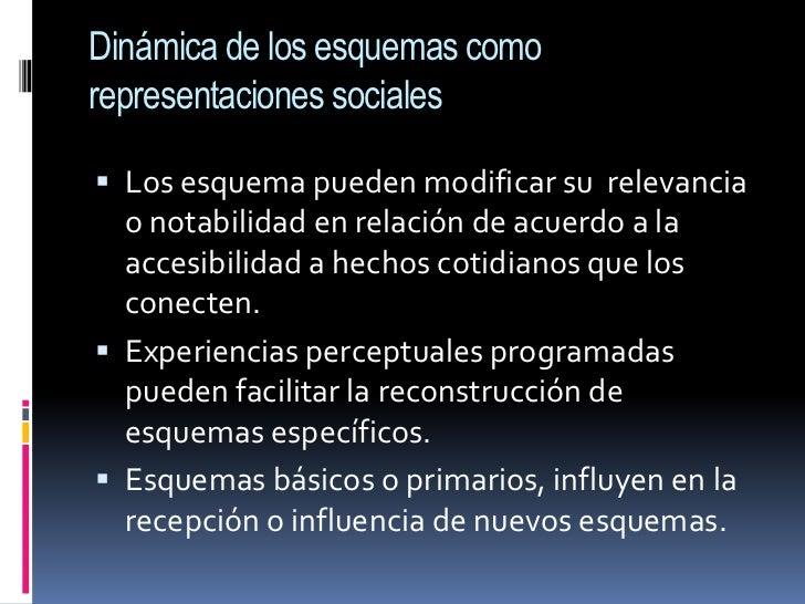 Dinámica de los esquemas como representaciones sociales<br />Los esquema pueden modificar su  relevancia o notabilidad en ...