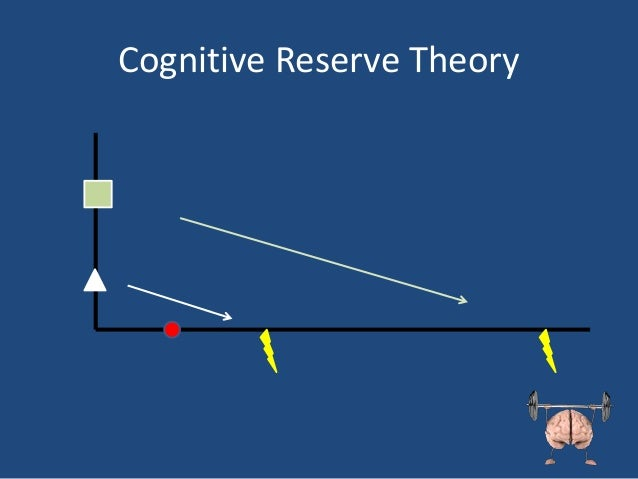 how to build cognitive reserve