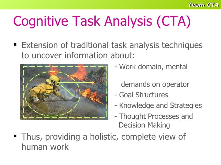 Cognitive Task Analysis Of Teams Team Cta