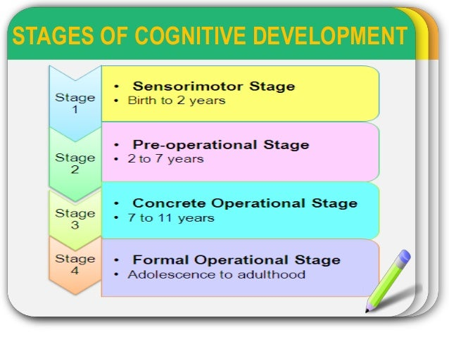 Cognitive and meta cognitive strategies for problem solving in Mathem…