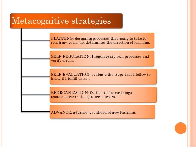 """understanding the process of metacognitive development And the monitoring and regulation of cognitive processes  there are various  metacognitive strategies aimed at developing learners' metacognition (costa,  """" learning understanding, actively building new knowledge from experience."""