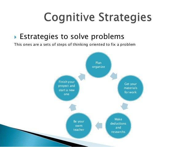 metacognition cognition and higher thinking method The role of metacognitive skills in developing critical thinking  as forms of higher order thinking, metacognition is  dimensions of thinking and cognitive .