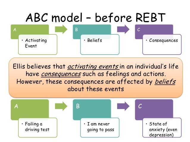 Arbeitsblatt Abc Modell : Cognitive approach therapies