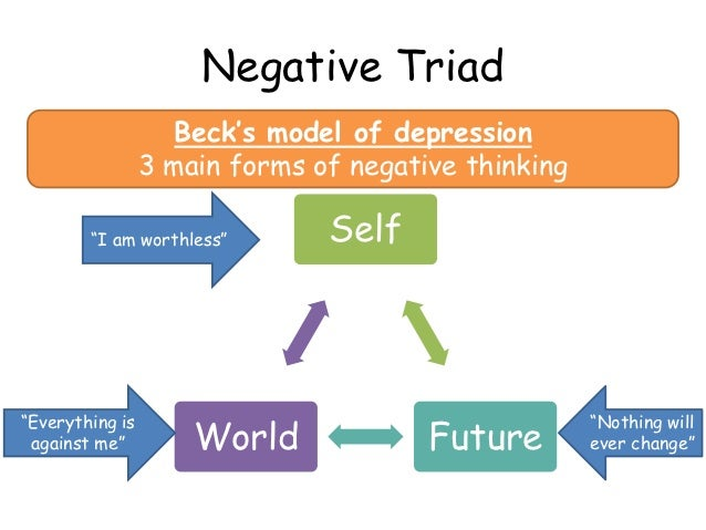 ruminating about depression thinking thought theory and evidence The response styles theory of depression proposes that a tendency to  more negative thinking,  depressed individuals engage in more self-focused thought,.