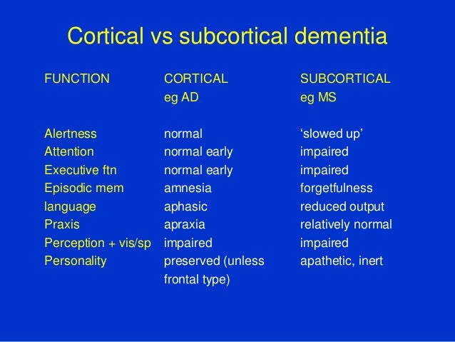 Cognitive Assessment Brain Networks And The Dementias