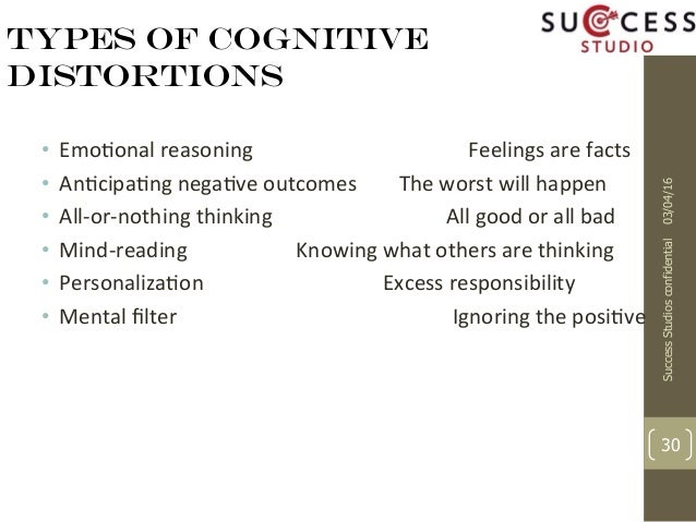 different methods of cognitive behavior therapy Cbt has been shown to help with many different types of problems these include: anxiety, depression, panic, phobias (including agoraphobia and social phobia), stress, bulimia, obsessive compulsive disorder, post-traumatic stress disorder, bipolar disorder and psychosis.