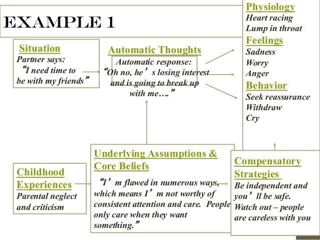 Core Beliefs Cbt Examples