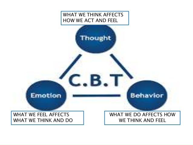 cognitive behavior therapy for people with But some people who are suffering may be skeptical that therapy could make a difference research has demonstrated the effectiveness of cognitive behavior therapy, or cbt, in treating suicidal .
