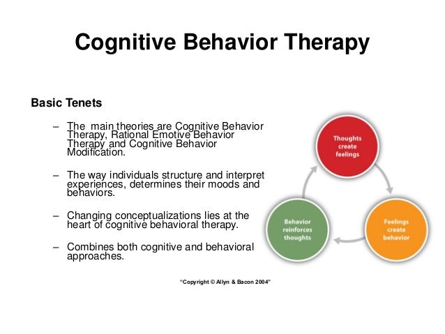 cognitive behavior therory
