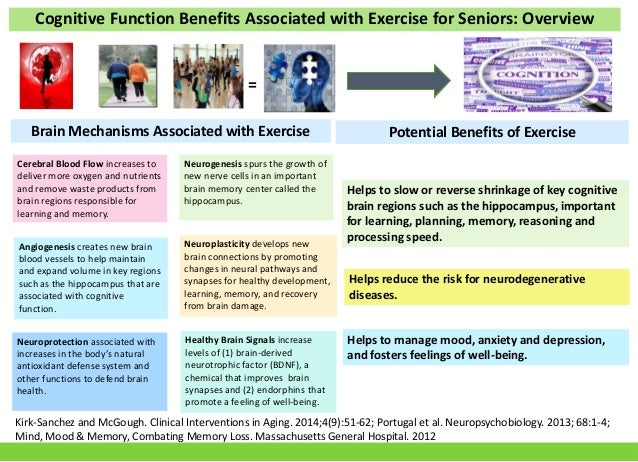 the importance of exercises for older adults to maintain cognitive function Exercise is a recognized strategy for promoting cognitive outcomes in older adults and and function as both exercise and older people: self-maintaining.