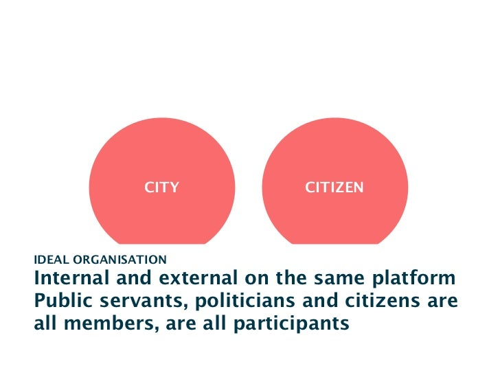 CITY            DIGITAL BICYCLE   CITIZEN                       MOVEMENTIDEAL ORGANISATIONInternal and external on the sam...