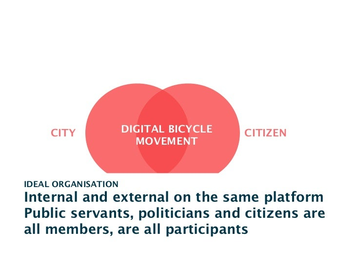 From communication about thecityTo development of the city
