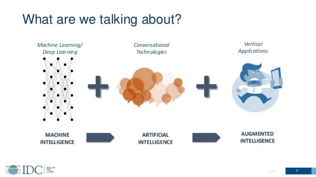 © IDC 6 What are we talking about? Machine Learning/ Deep Learning Conversational Technologies + + Vertical Applications M...