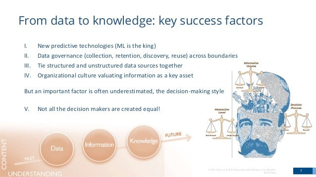 © IDC Visit us at IDCitalia.com and follow us on Twitter: @IDCItaly 7 From data to knowledge: key success factors I. New p...