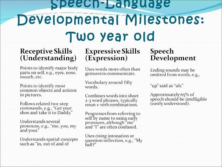 Cognitive development before kindergarten: