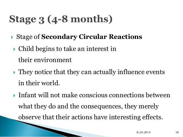 tertiary circular reactions examples