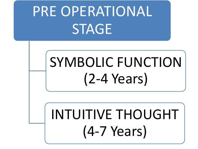 animistic thinking in the preoperational stage A) egocentrism b) operations c) animistic thinking d) dual representation answer: b page ref: 229 skill level: understand objective: 75 describe advances in mental representation, and limitations of thinking, during the preoperational stage.