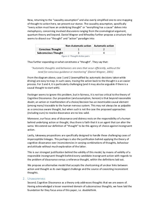 cognitive dissonance paper Comm theory-research paper cognitive dissonance - free download as word doc (doc / docx), pdf file (pdf), text file (txt) or read online for free.