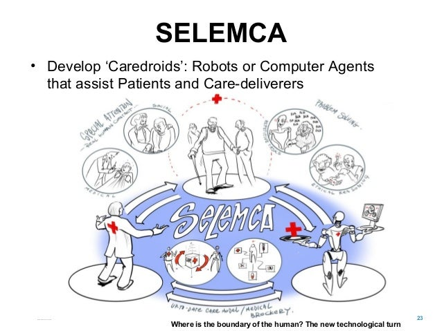 SELEMCA • Develop 'Caredroids': Robots or Computer Agents that assist Patients and Care-deliverers 23Matthijs Pontier, Lei...