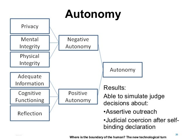 Autonomy 26 Results: Able to simulate judge decisions about: •Assertive outreach •Judicial coercion after self- binding de...