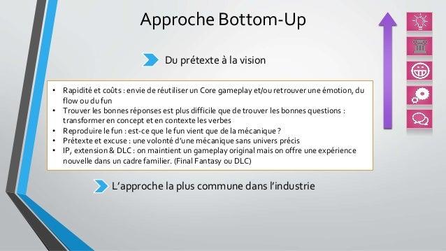 Du prétexte à la vision • Rapidité et coûts : envie de réutiliser un Core gameplay et/ou retrouver une émotion, du flow ou...