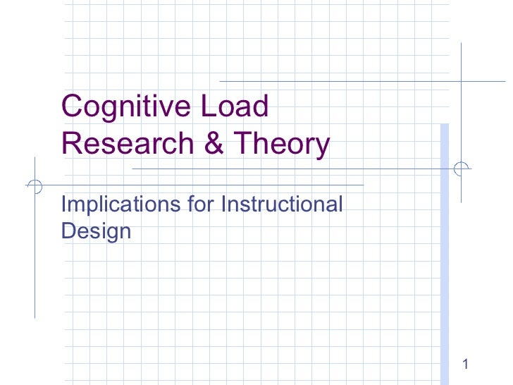 Cognitive LoadResearch & TheoryImplications for InstructionalDesign                                 1