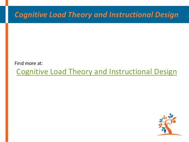 Cognitive Load Theory and Instructional Design  Find more at:  Cognitive Load Theory and Instructional Design