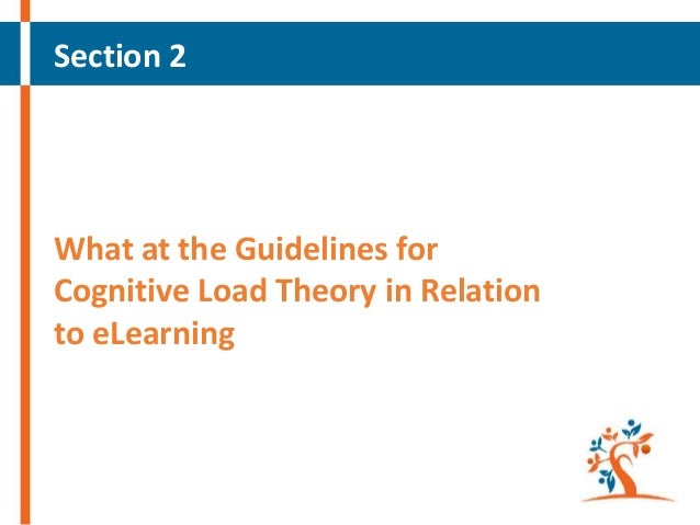 Section 2  What at the Guidelines for Cognitive Load Theory in Relation to eLearning
