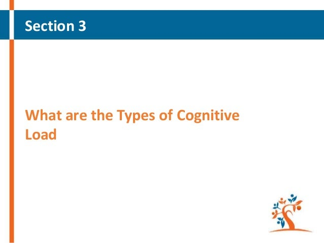 Section 3  What are the Types of Cognitive Load
