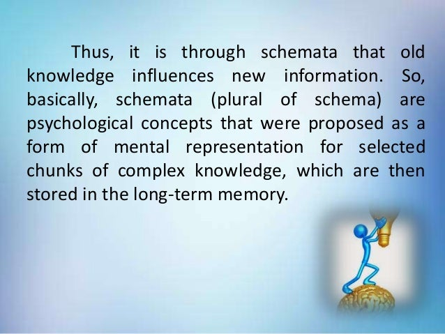 an examination of the cognitive approach in psychology and the use of schema The cognitive approach has two assumptions internal processes can be studied in laboratories by interring with actions of the mind from behaviour seen the human mind works like a computer the approach focuses on internal processes of the mind it believes processes should be studied scientifically.