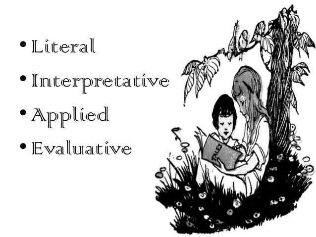 • Literal• Interpretative• Applied• Evaluative