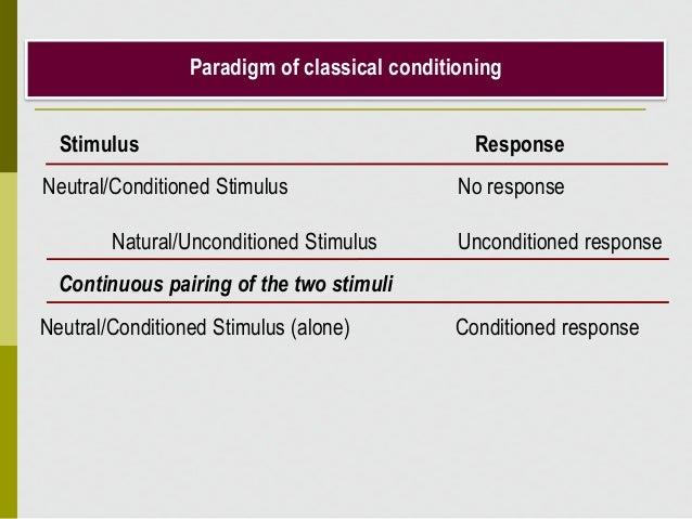 Paradigm of classical conditioning Stimulus Response Neutral/Conditioned Stimulus No response Natural/Unconditioned Stimul...