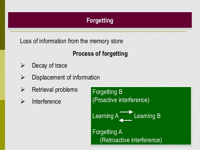 Forgetting Loss of information from the memory store Process of forgetting  Decay of trace  Displacement of information ...