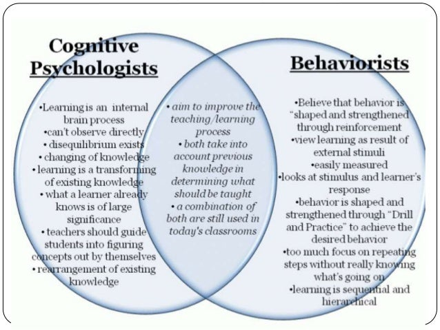 what is cognitive psychology pdf