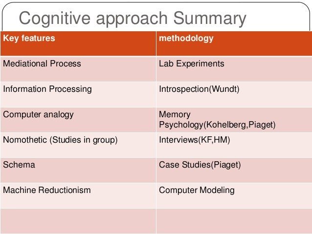 cognitive approaches in psychology Cognitive approaches to emotions keith oatley1 and pn johnson-laird2 1department ofapplied psychology and human development, university toronto,252 bloor street west, canada 2.