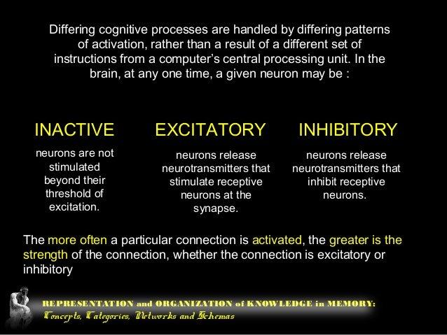 activation definition psychology