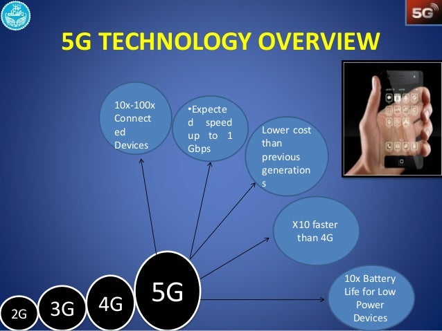 Cognitive Radio in 5G