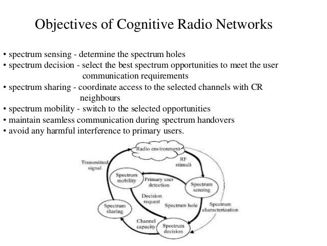 spectrum allocation in cognitive radio network Spectrum management in cognitive radio networks: modeling and performance evaluation md akbar hossain, nurul i sarkar school of computing and mathematical sciences.